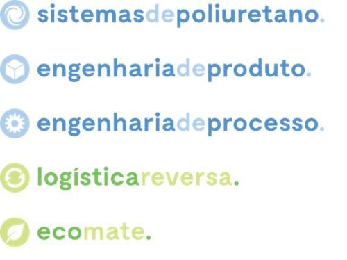 Polyurethane Solutions